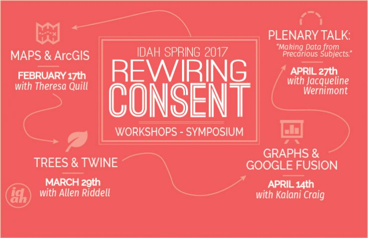 A promotional banner of IDAH's Spring programming: Rewiring Consent